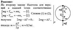 Решение задач по физике №34. Физические основы механики. Динамика.