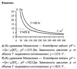 Готовые решения задач и контрольных.Молекулярнай физика термодинамика №3